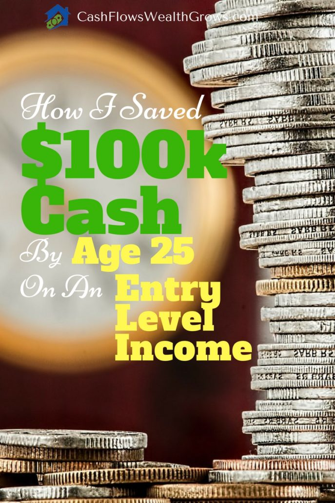 How I Saved $100,000 Cash By Age 25 On An Entry Level Income | Saving Money | Personal Finance