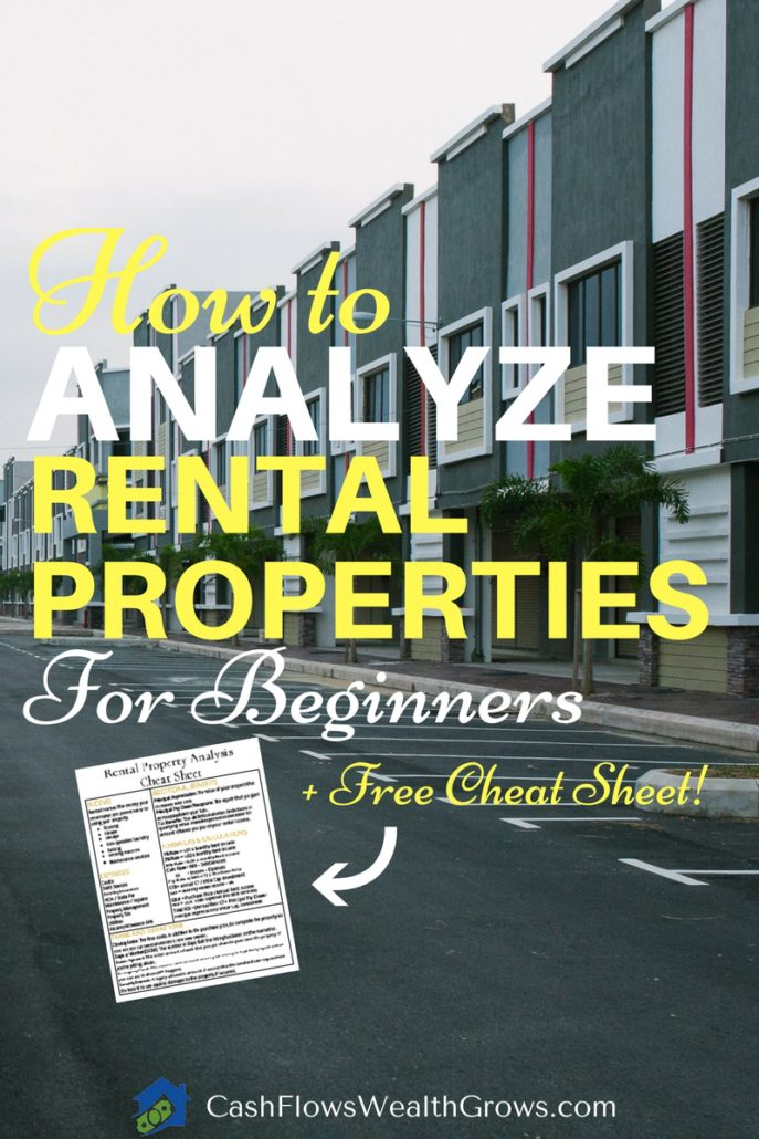 Beginner's Guide to Real Estate Investing Terms and Formulas (Free Cheat Sheet!) | Rental Property Analysis | Passive Income | Buy And Hold